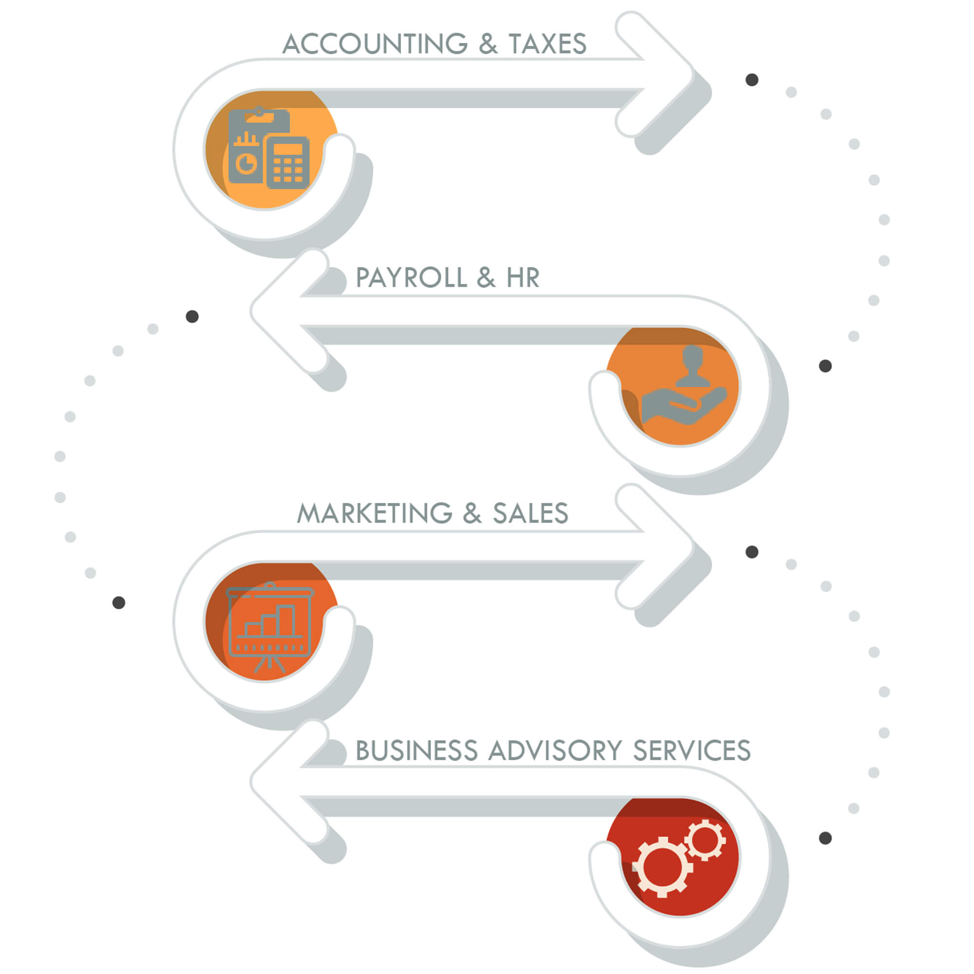 Business Consulting Agency - Home - Tribus Solutions